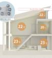 ZEH-年間で13万円も光熱費節約できる家づくり