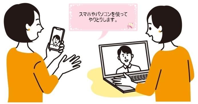 ファンズライフホーム(fun's life home)オンライン相談サービス使い方使用方法