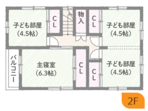 成田市の28坪新築一戸建て間取り図2