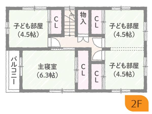 4LDK2階建て間取り図(2F)