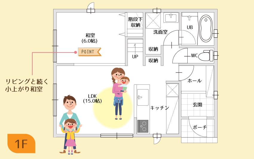 佐倉市井野モデルハウス1階
