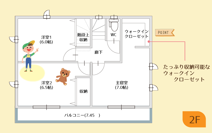 佐倉市井野モデルハウス2階